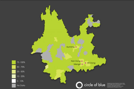 Percent of Agriculture Population in the Yunnan Province Infographic