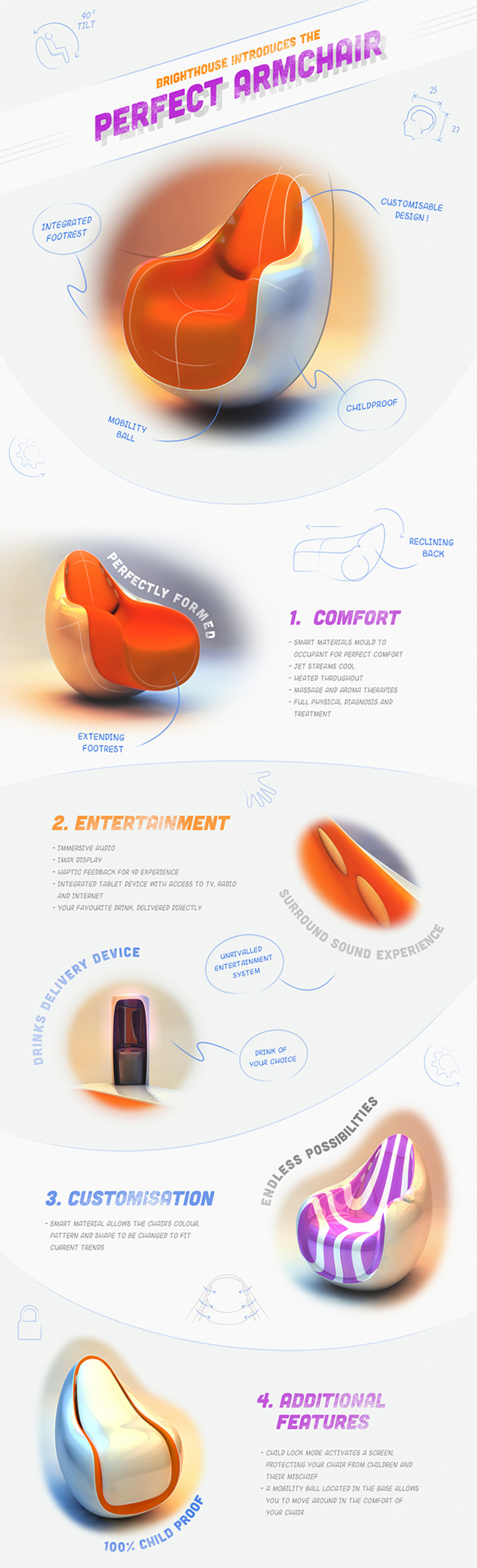 Perfect Armchair by Brighthouse Infographic
