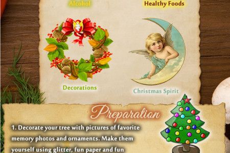 Perfect Christmas Recipe Infographic