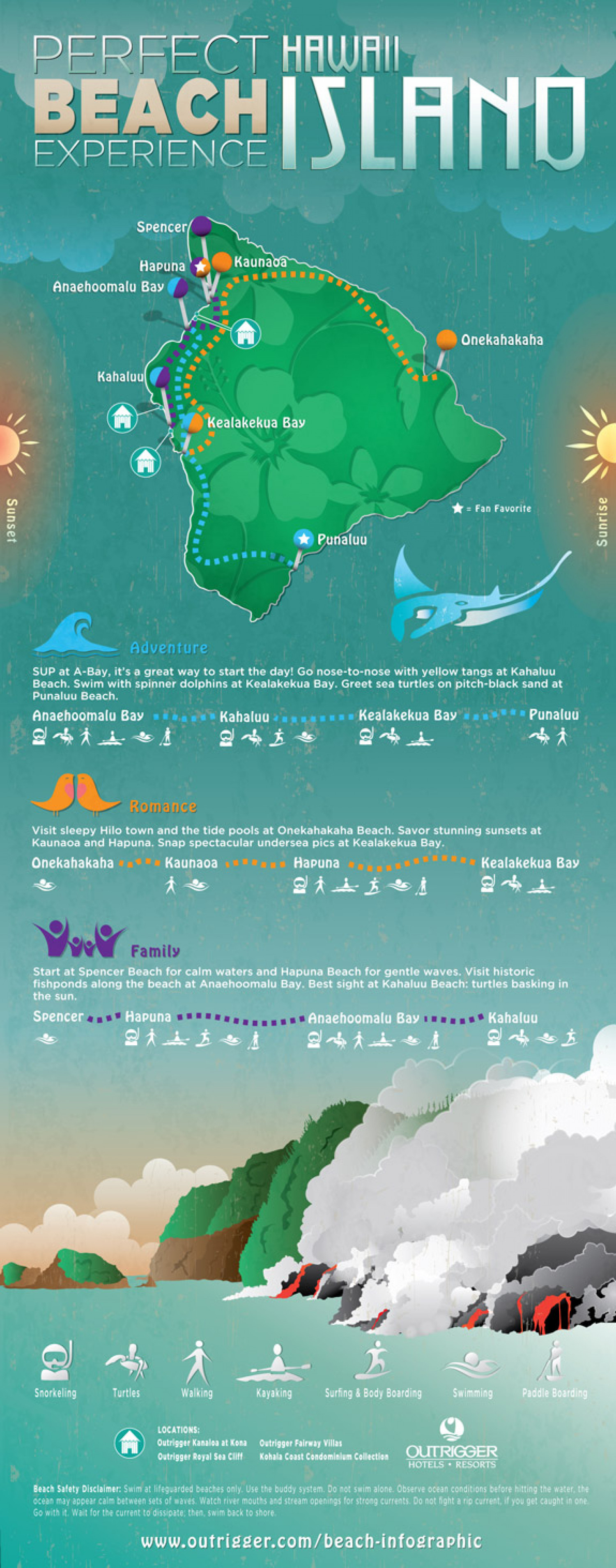Perfect Hawaii Island Beach Experience Infographic