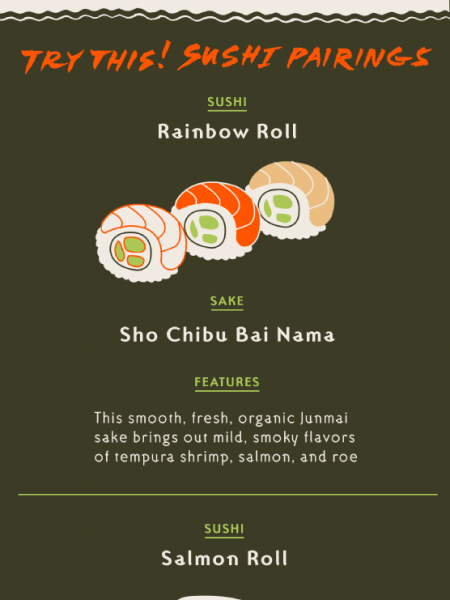 Perfect Pairing: A Guide to Sushi and Sake Infographic