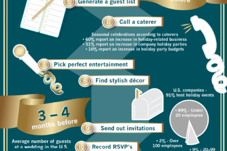 Perfect Planning: A Guide to Getting Ready for Your Next Event [INFOGRAPHIC] Infographic