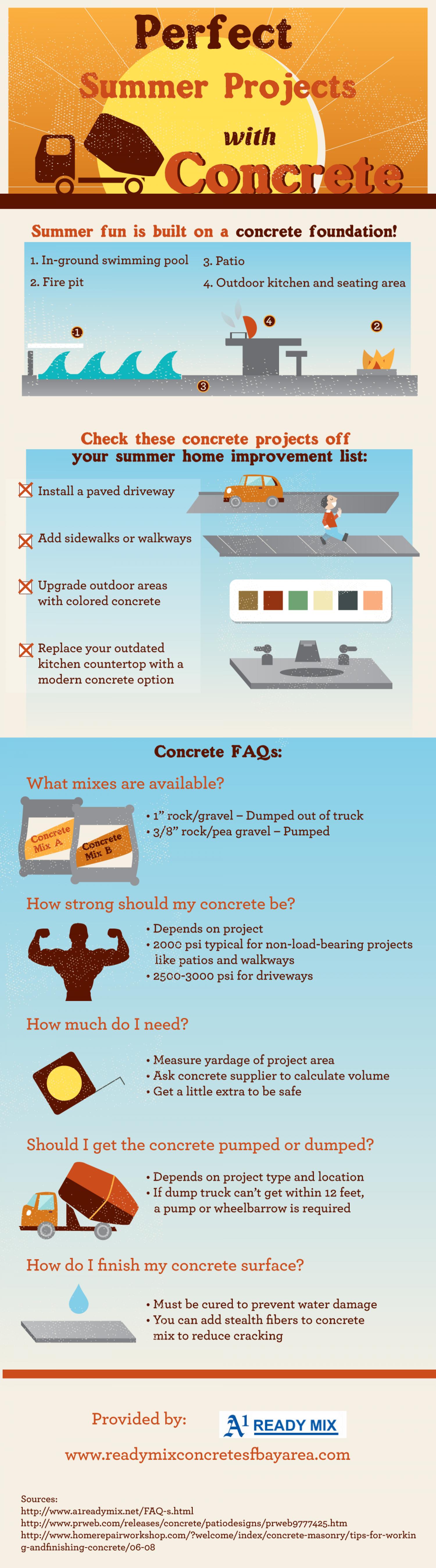 Perfect Summer Projects with Concrete Infographic