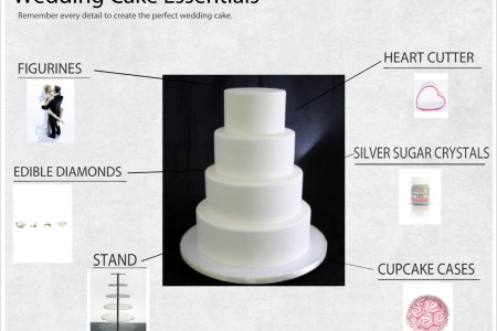 Perfect Wedding Cake Infographic