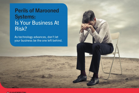 Perils of Marooned Systems: is your Business at Risk? Infographic