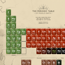 Periodic Table of Middle-Earth Infographic