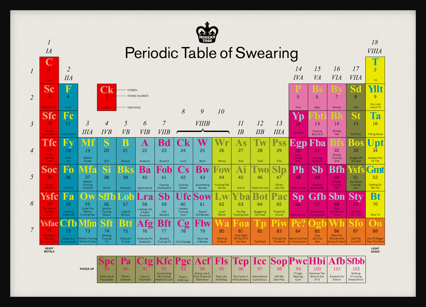 Interesting facts periodic table image collections periodic new periodic table elements interesting facts periodic periodic facts elements table interesting swearing infographic periodic of gamestrikefo Gallery