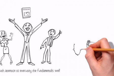Peritus Business Consulting Whiteboard Video Infographic