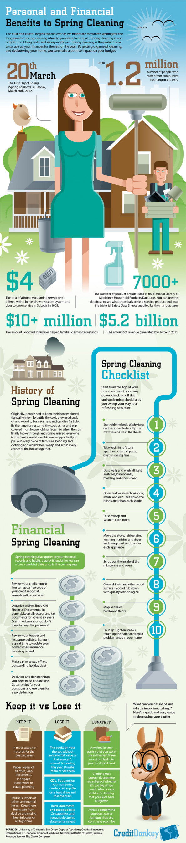 Personal and Financial Benefits to Spring Cleaning Infographic