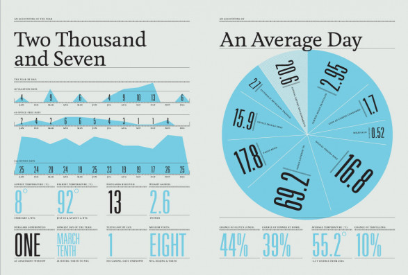 Personal Annual Report Infographics