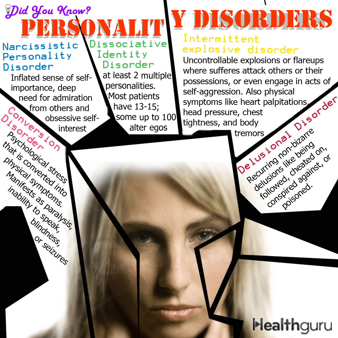 personality disorders disorder visual dsm narcissistic histrionic explosive avoidant intermittent mental abuse eating substance infographic neurodevelopmental likely inadequate narcissists diagnostic