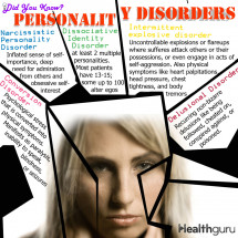 Personality Disorders Infographic