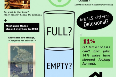 Perspectives on National Debt Infographic