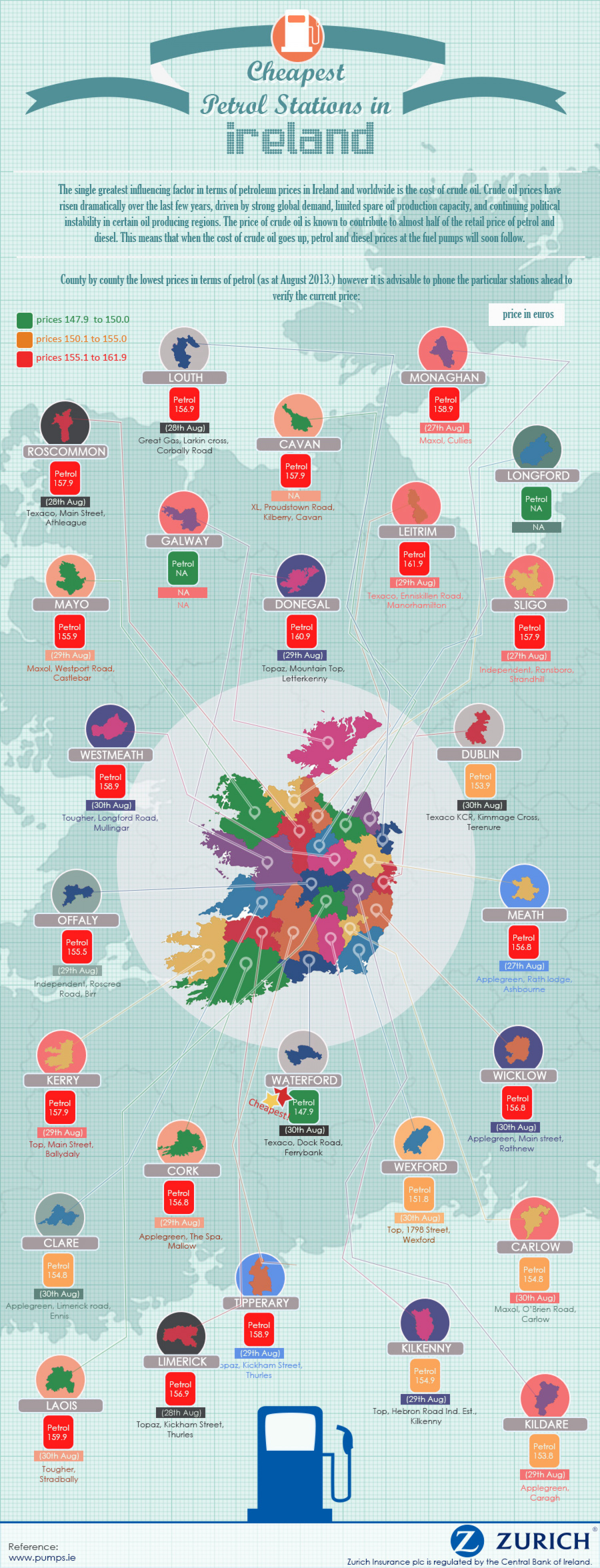 Petrol Prices Around Ireland Infographic