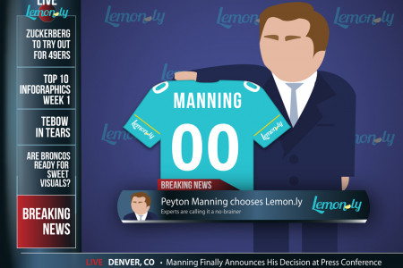 Peyton Goes With Team Lemon.ly Infographic