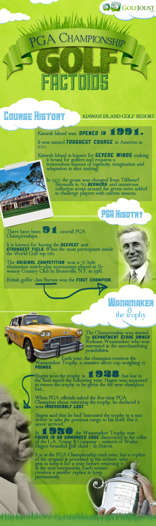 PGA Championship Golf Factoids Infographic