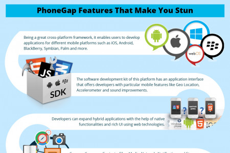PhoneGap Development - Some Cool & Astonishing Features Infographic