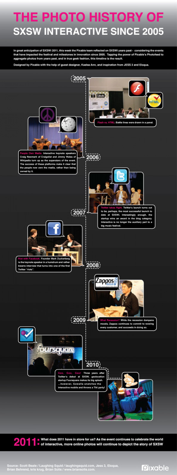 Photo History of SXSW Since 2005 Infographic
