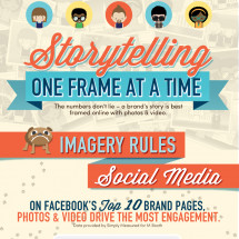 Storytelling One Frame at a Time Infographic