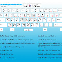 Photoshop Keyboard Shortcuts Cheat Sheet Infographic