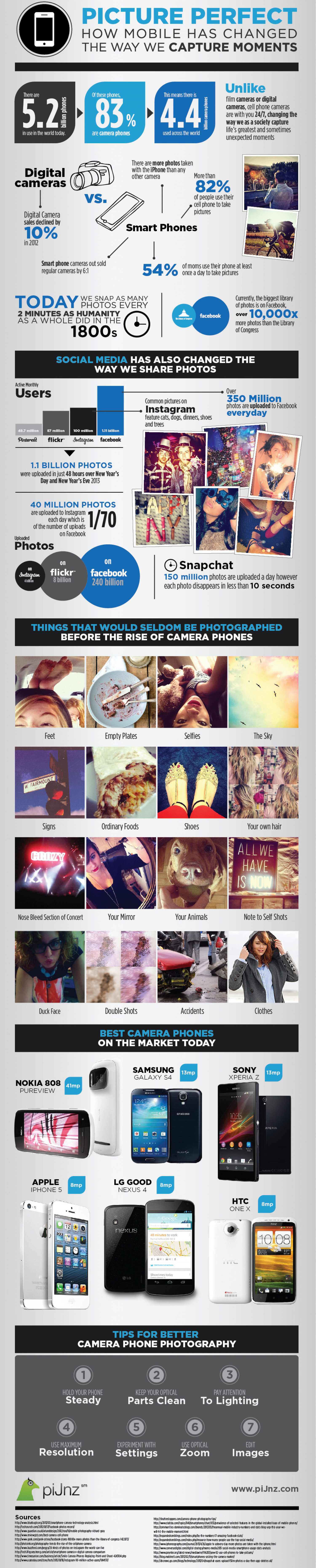 Picture Perfect - How Mobile Has Changed the Way We Capture Moments  Infographic