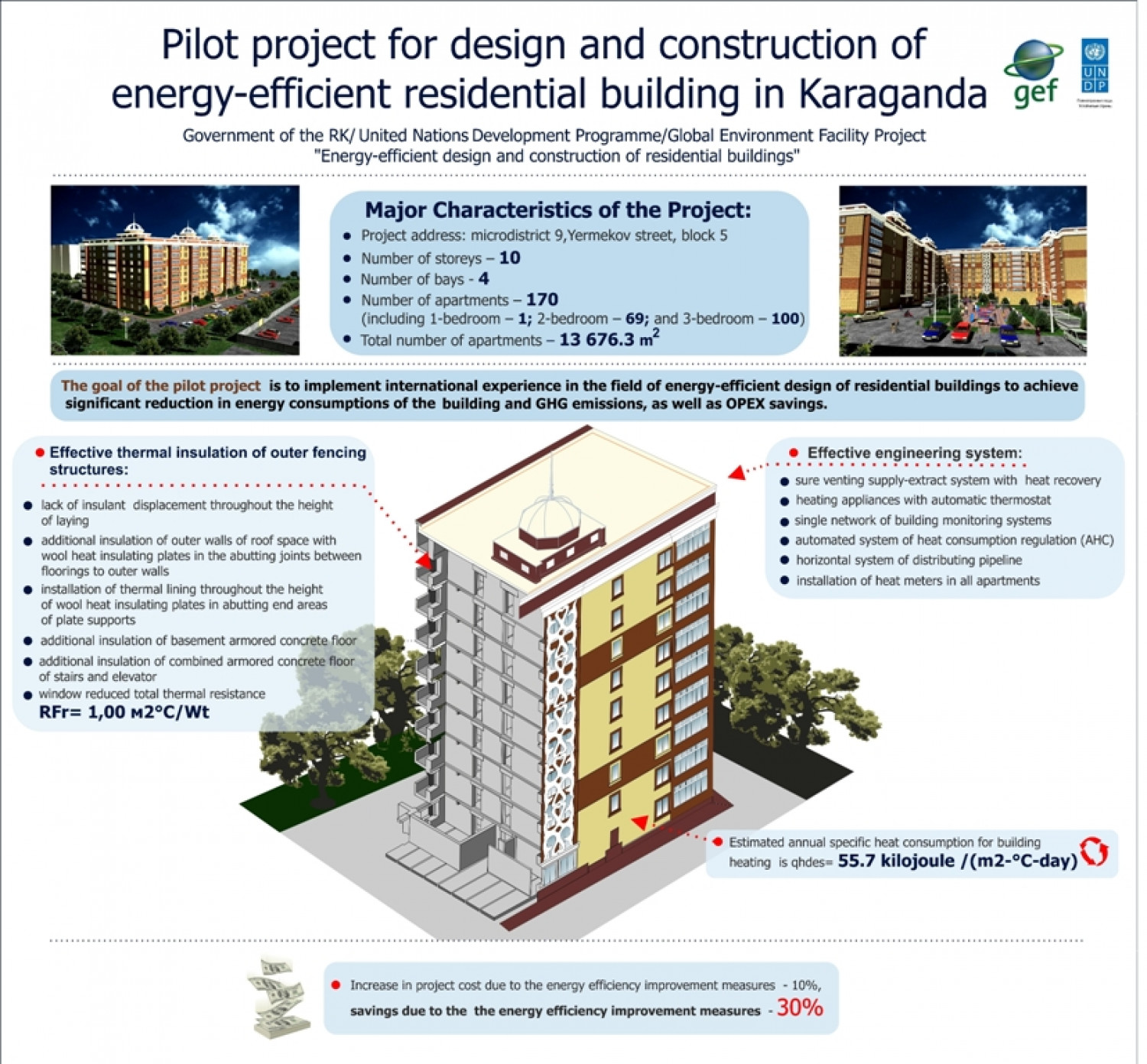 pilot project for design and construction of energy