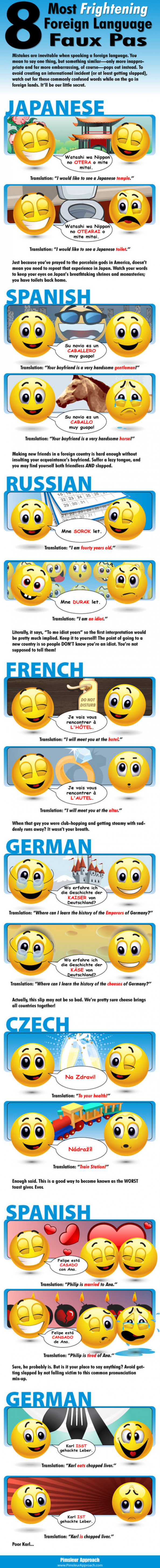 Pimsleur Approach: 8 Most Frightening Foreign Language Faux Pas Infographic