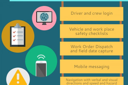 Pinpoint Communications - Mobile Work Infographic