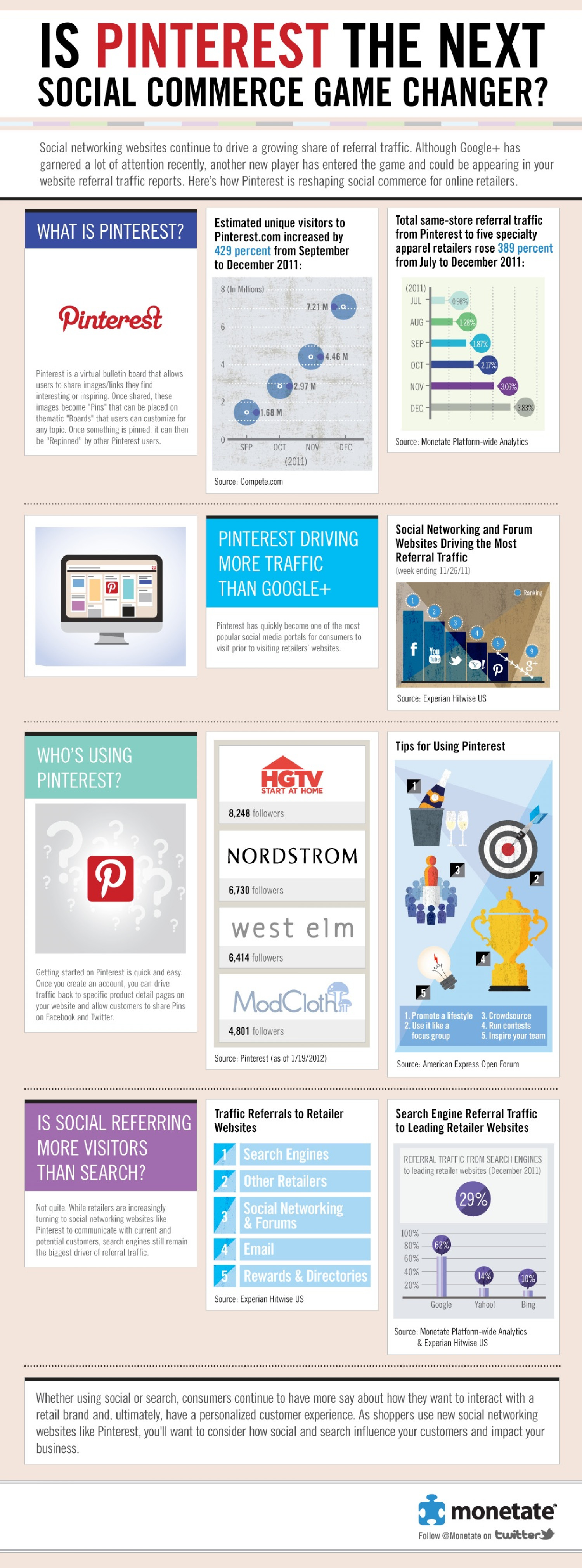 Pinterest: A Game Changer? Infographic