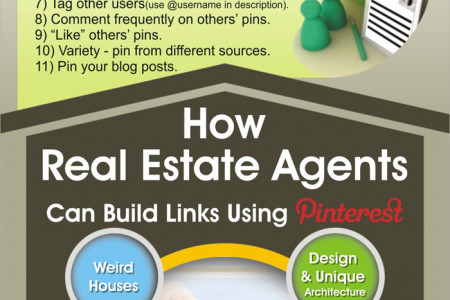 Pinterest for Real Estate Agents Infographic