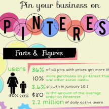 Pinterest Infographic Infographic