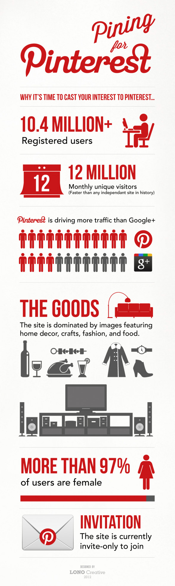 The rapid rise of Pinterest [ Infographic ]