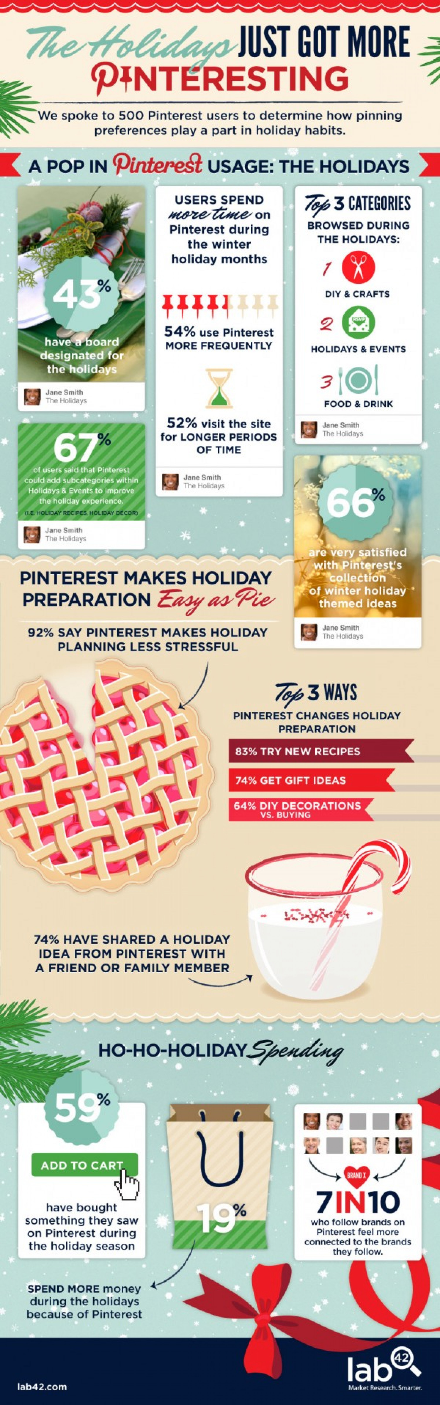 The Holidays Just Got More Pinteresting Infographic