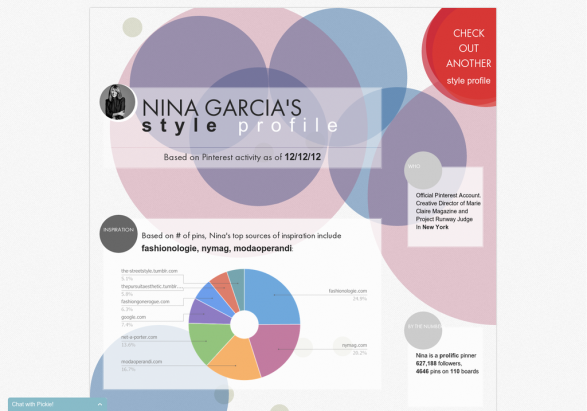 Pinterest Style Profile Infographic