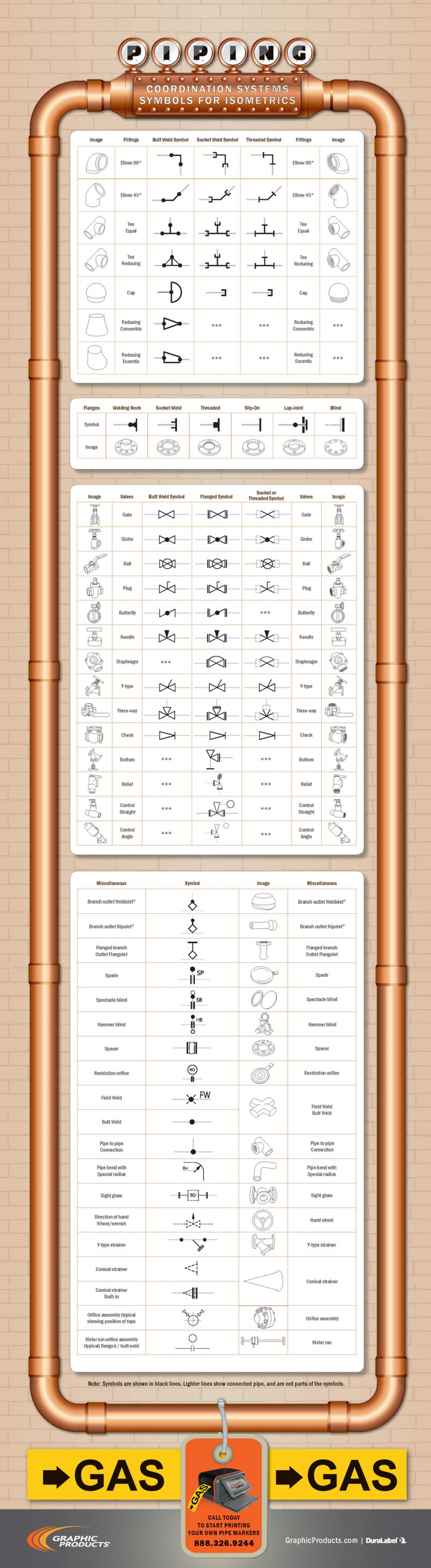 Pipe Fittings Infographic