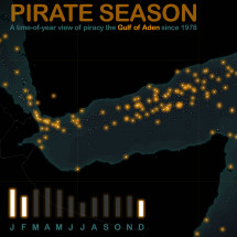 Pirate Season Infographic