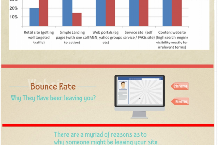 Pitfalls leading your Traffic into Dark Abyss Infographic