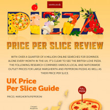 Pizza - Price per slice review Infographic