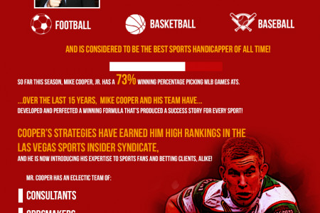 Place Your MLB Bets! An Overview of Sports Betting Infographic