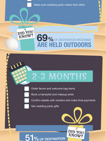 Destination: Mexico An All-Inclusive Wedding Checklist Infographic