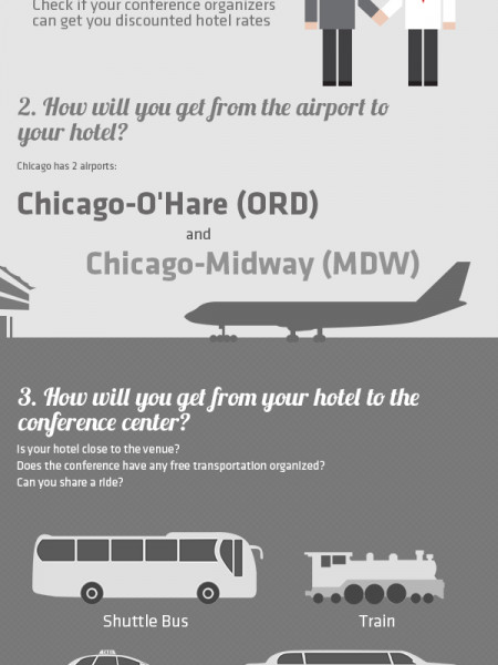 Planning for a Chicago Conference Infographic