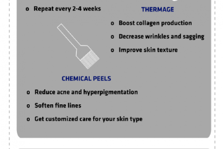 Planning Perfect Skin for Milestone Events Infographic