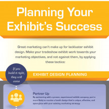 Planning Your Exhibit's Success Infographic
