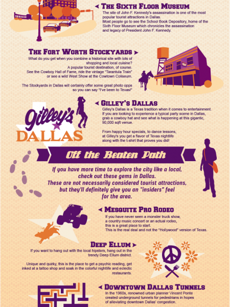 Have fun in Dallas Infographic