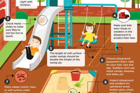 Playground Safety Guide Infographic