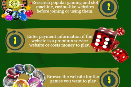 Playing Online Casino Slot Machines Infographic