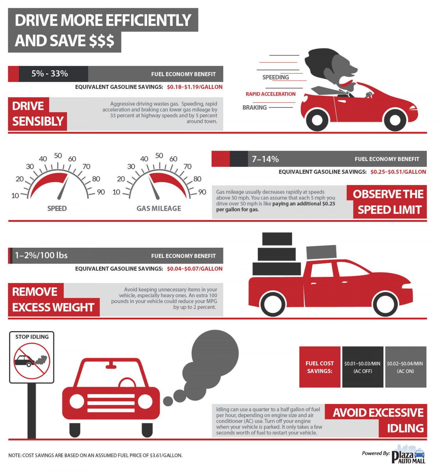 Plaza Toyota: How to Drive Efficiently in New York Infographic