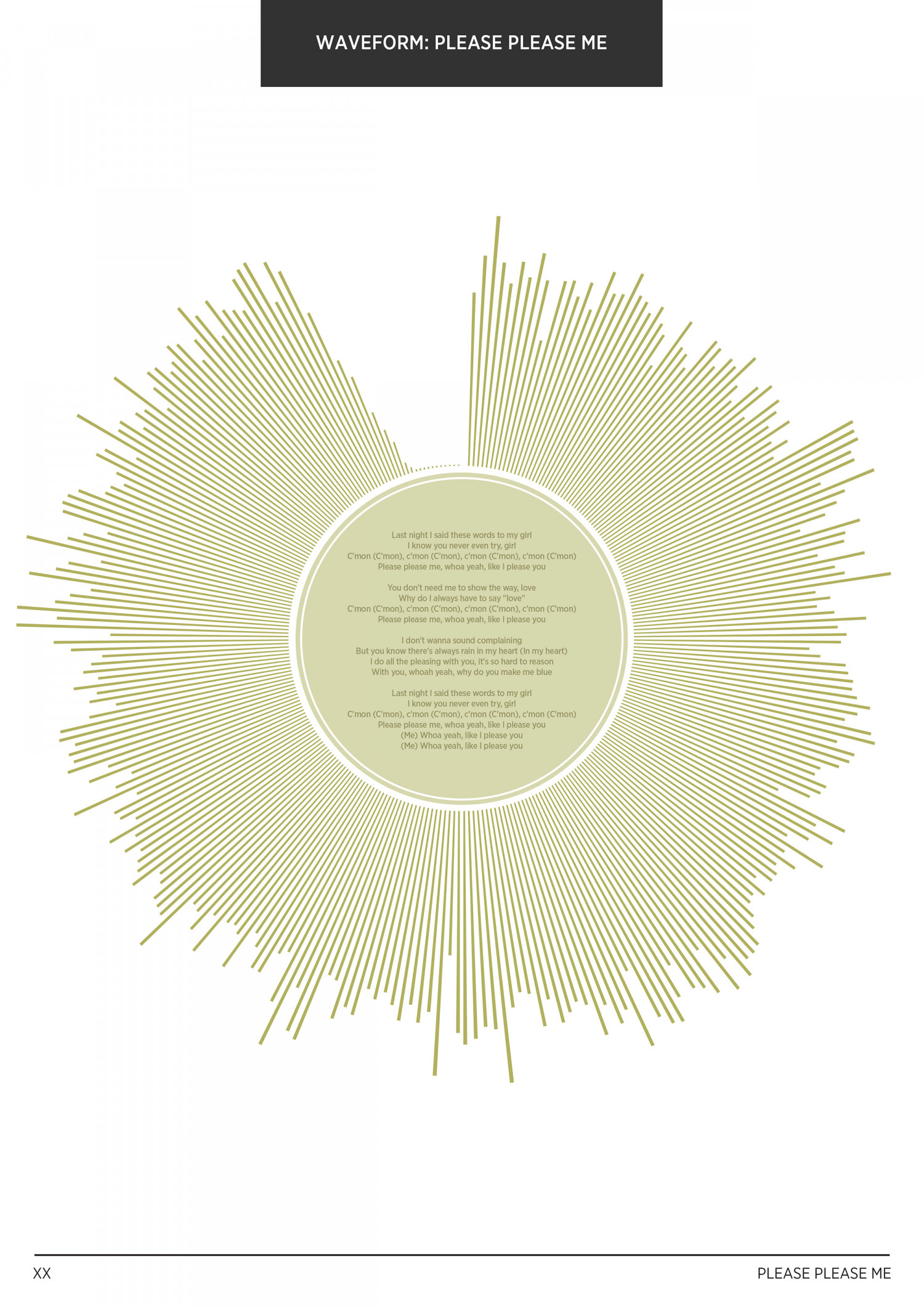 Infographic - Please, Please Me by The Beatles, Visualized