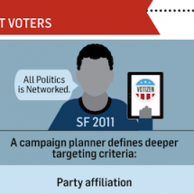 Political Campaigning: Old & New Infographic