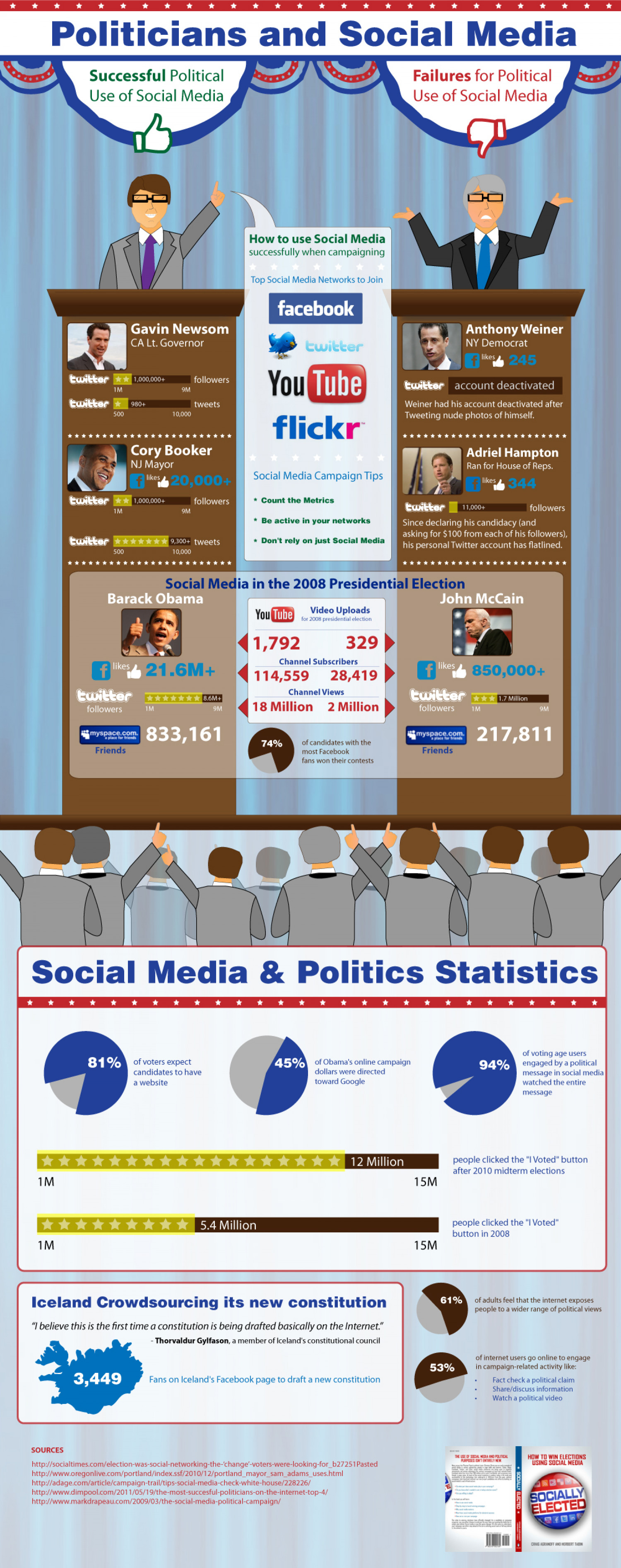 Politicians and Social Media Infographic